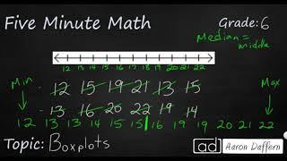 6th Grade Math Boxplots