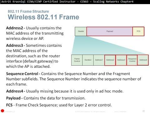4.2 Wireless LAN Operations (CCNA3: Chapter 4: Wireless LAN)