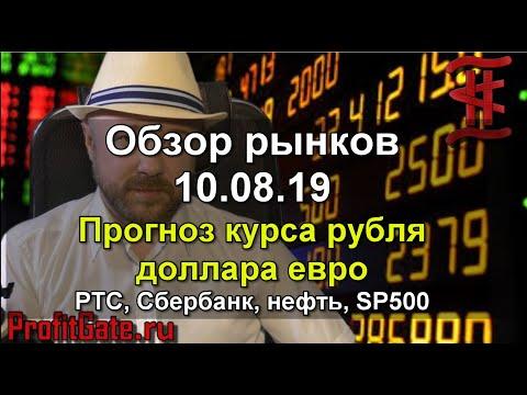 Обзор рынков 10.08.19