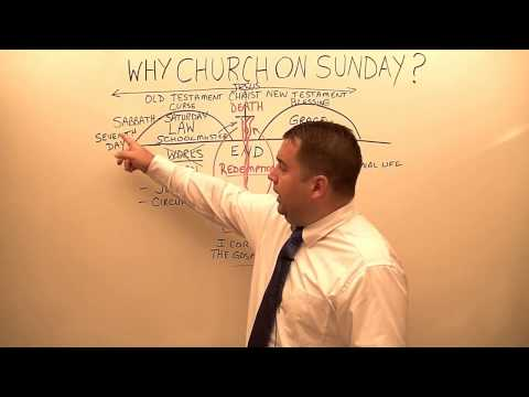Why Church on Sunday?