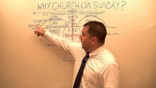 Why Church on Sunday?