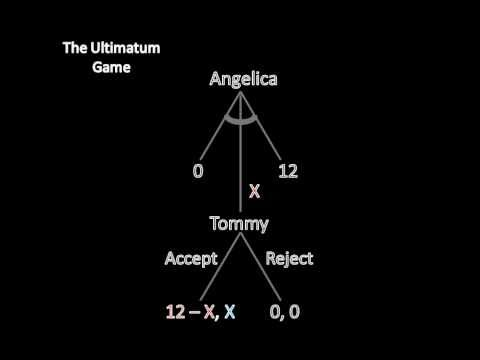 Game Theory 101: The Ultimatum Game