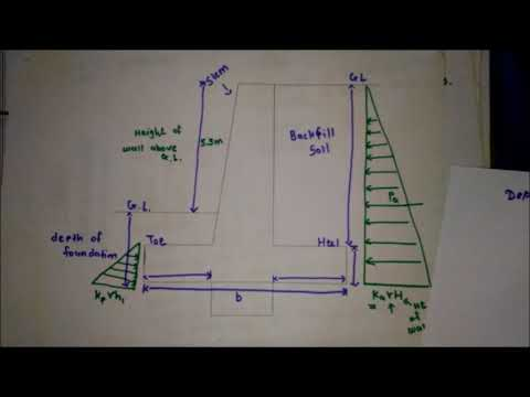 Retaining wall analysis Example