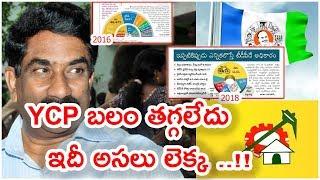 సర్వే తేల్చిన అసలు నిజం ఇదే..!    Real Facts behind The Yellow Media survey   