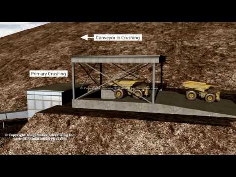 Gold Mining from Open Pit Extraction to Heap Leaching - Educational 3D Animated Video