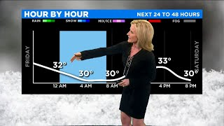 CBS 2 Weather - Look At The Weekend