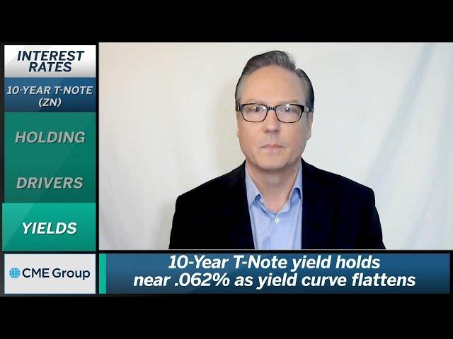 April 2 Bonds Commentary: Dan Deming