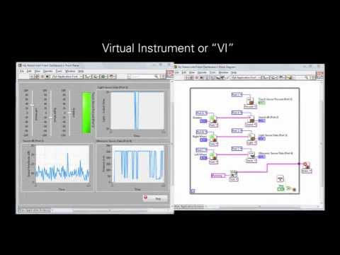 Programming Tutorial - LabVIEW for Education