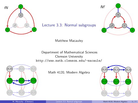 Visual Group Theory, Lecture 3.3: Normal subgroups
