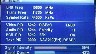 Abs Free Dish channel List 2 October 2017 & 92+ Tv Channel MPEG_2 Riciver