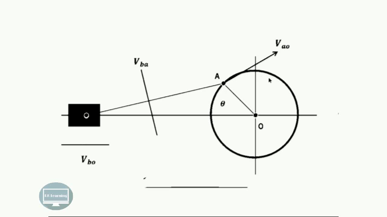 hight resolution of how to draw velocity diagram method single slider crank using relative velocity rklearni