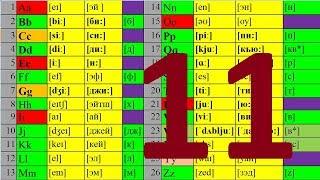 АНГЛИЙСКИЙ ЯЗЫК ЧТЕНИЕ ДО АВТОМАТИЗМА УРОК 11 УРОКИ АНГЛИЙСКОГО ЯЗЫКА