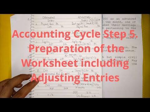 Basic Accounting | Accounting Cycle Step 5. Preparation of Adjusting Entries