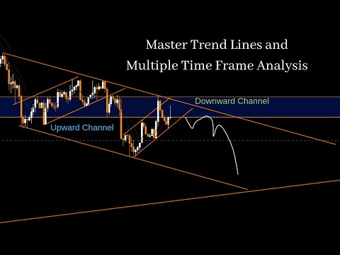 How To Plot And Trade Trend Lines