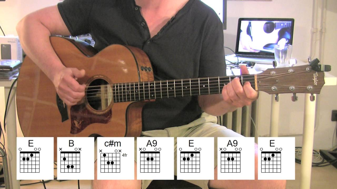 Love Yourself Acoustic Guitar Chords Tutorial Justin Bieber