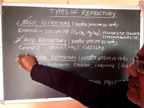 Types Of Refractory (in Hindi) By N R PRASAD