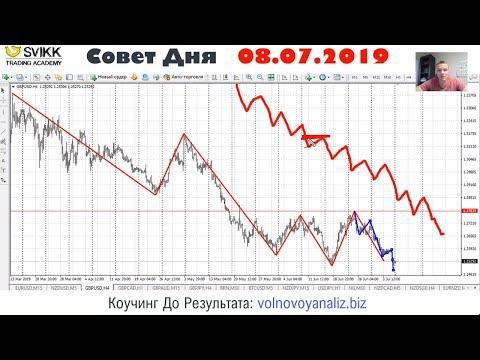 Совет дня 08.07 (Понедельник) (Форекс аналитика,форекс прогноз))