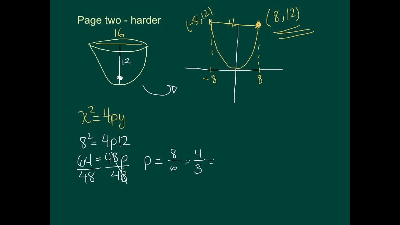 parabola word problems