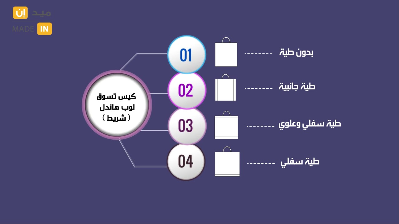 المصنع العربي   أكياس التسوق