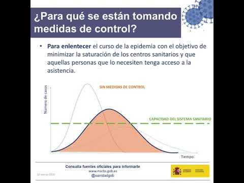 Medidas de prevención frente al coronavirus COVID-19