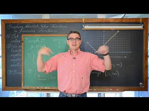 Graphing Absolute Value Functions as Piecewise Functions 3 E