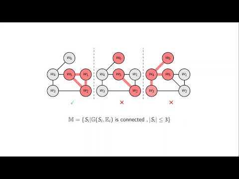 Dual Averaging Method For Online Graph-structured Sparsity