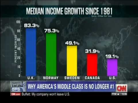 America's Middle Class No Longer #1 (CNN, 5May14)