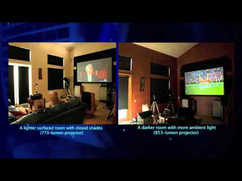 Best Home Theater Laser Projectors July
