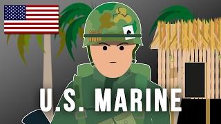 US-MARINE (Vietnam-Krieg)
