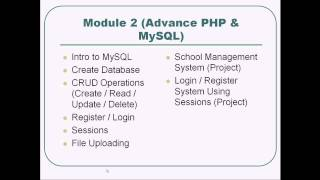 PHP and MySQL Tutorial in Urdu / Hindi Complete - Lecture 1