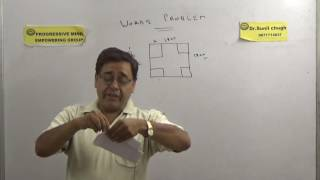 Class 12 XII/IIT Maxima minima word problems short cut tricks