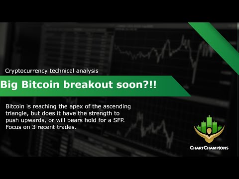 BTC Triangle Breakout Soon! Bitcoin Technical Analysis.