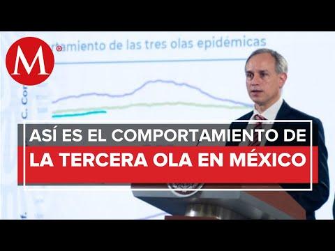 México lleva 4 semanas con una tercera ola de covid: López-Gatell