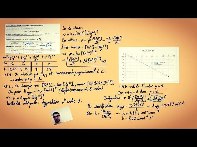 TD cinétique macroscopique (3/5) : mélange stoechiométrique + dégénérescence de l'ordre