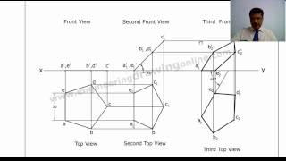 Projections of Planes Video Tutorial by Raja Roy