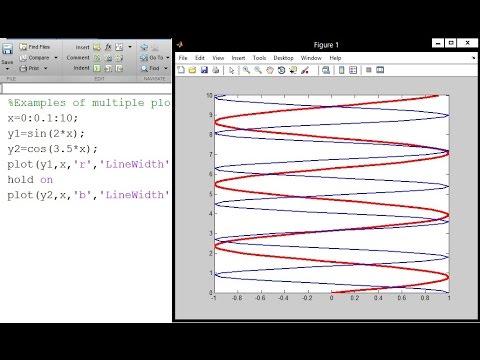 Matlab plot multiple lines - Multiple Graphs Or Plot Overlays in same  MATLAB Plot