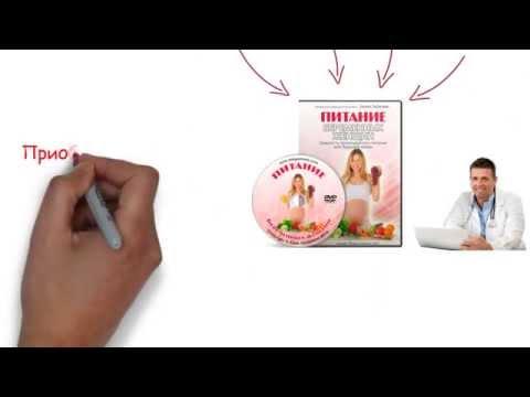 Первые признаки беременности - Как определить беременность
