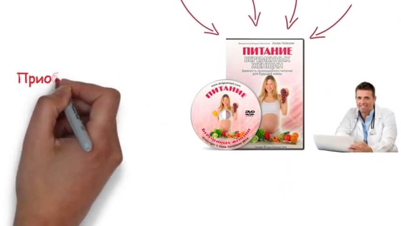 Что съесть от изжоги при беременности