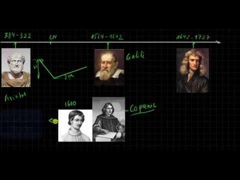 [Vật lí 10 cơ bản và nâng cao]  Bài 14  Ba định luật của Newton