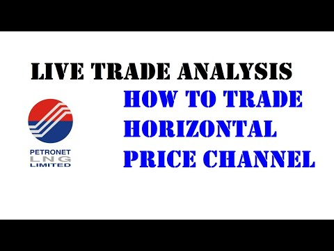 Petronet LNG Stock Price Channel Pattern Analysis | Advanced Technical Analysis
