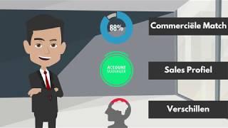 Saleskandidaat || Pre Selectie Software