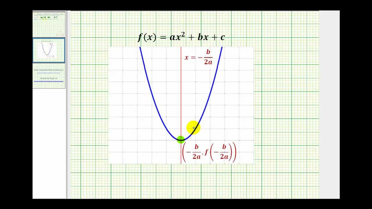 Ex Find A Quadratic Function Given The Vertex And The Leading
