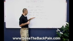 hqdefault - Back Pain Due To Muscle Imbalance