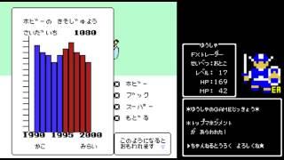 【実況】経営ゲーム「トップマネジメント」で社長就任!Part1【ファミコン】