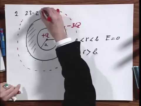 Module 02 02 - Conducting Spherical Shell with a Point Charge at the Center