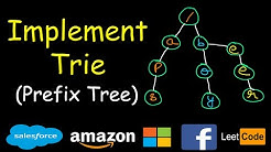 Implement TRIE | Leetcode #208