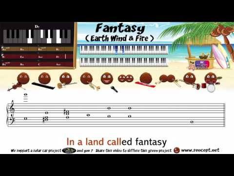 How to play : Fantasy (Earth Wind & Fire) - Tutorial / Karaoke / Chords / Score / Cover