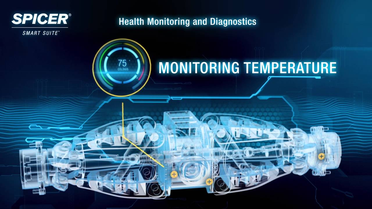 Student Health and Monitoring System