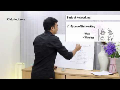 Types of networks & Communication Media । Networking Tutorial