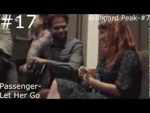 HD HINDI Song 2014 LATEST BOLLYWOOD THE TOP 50 BEST SONGS OF 2013